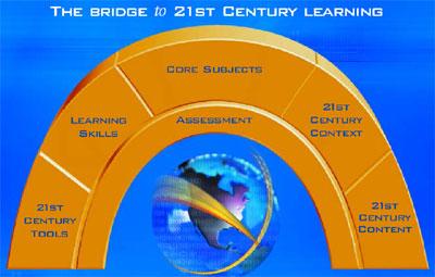 21stCent_Bridge